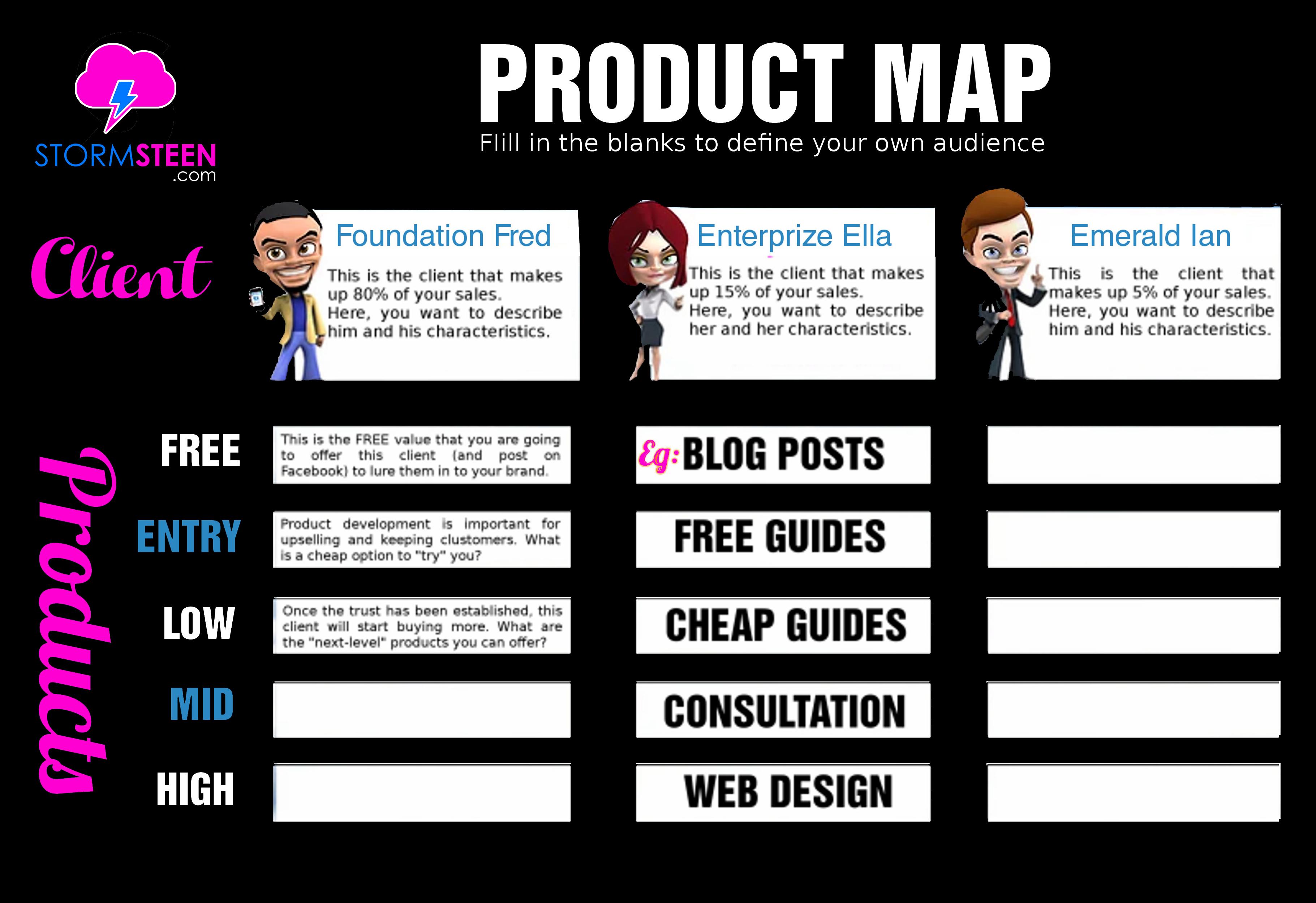 ProductMapEg
